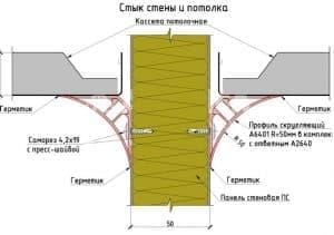 СтройДизайн
