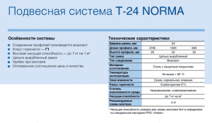 система Т-24 NORMA